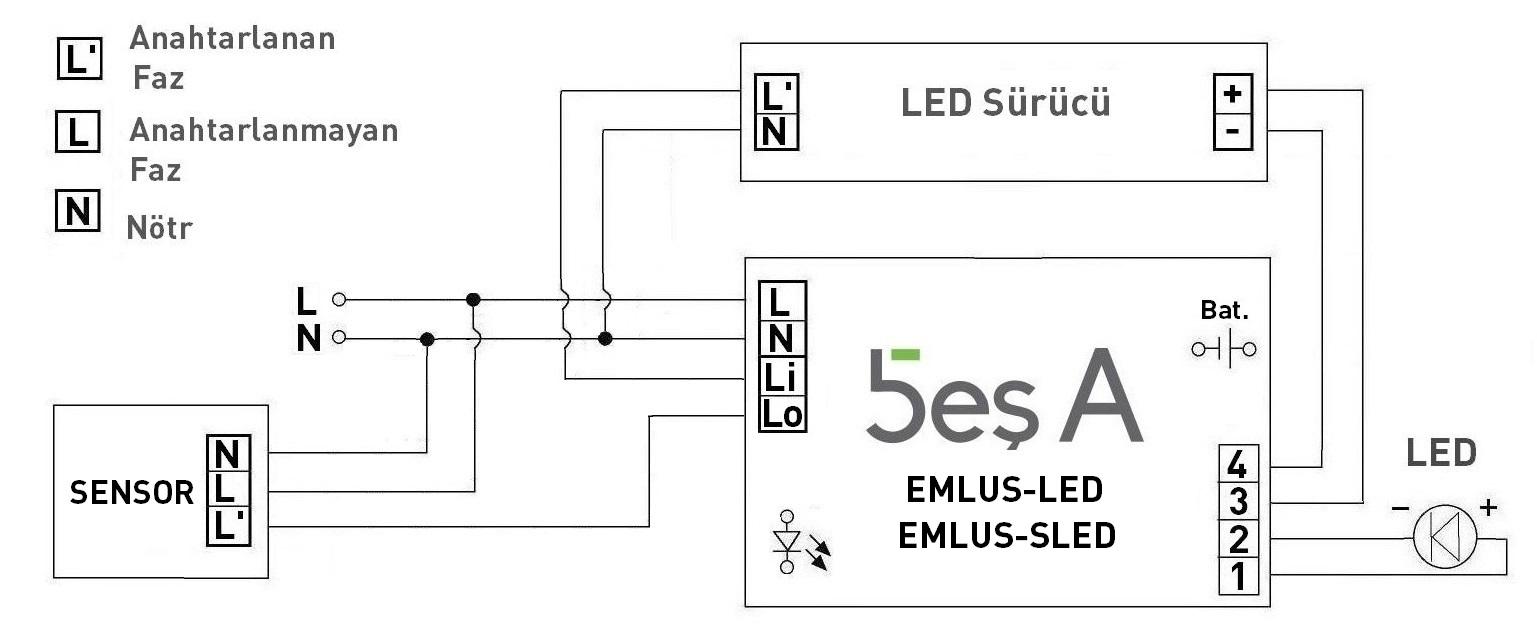LED Kit (Sensör Bağlantı Şeması)(Tr)