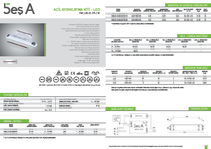 Beş A Ürün Kataloğu EMLUS-SLED M