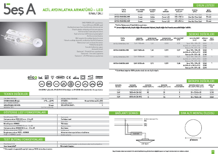 Beş A Ürün Kataloğu RINA (DALI)