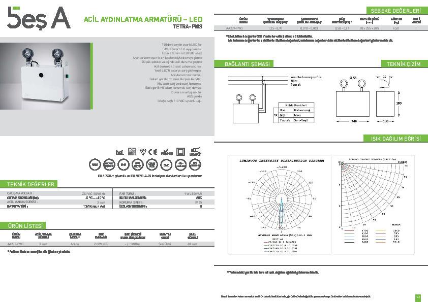 Beş A Ürün Kataloğu TETRA-PW3 rev.1