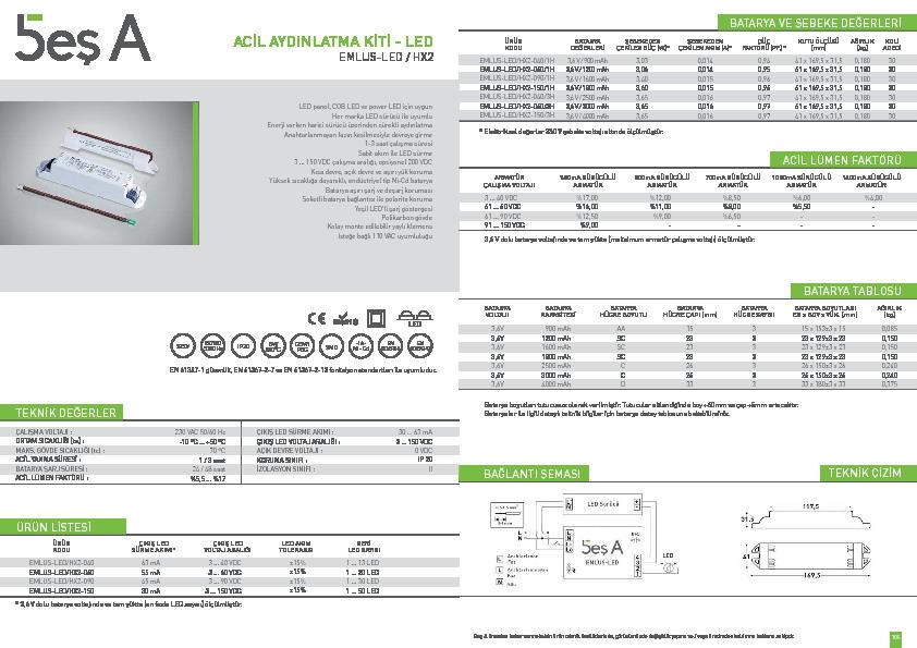 Beş A Ürün Kataloğu EMLUS-LED HX2